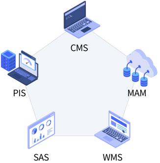 MCP System