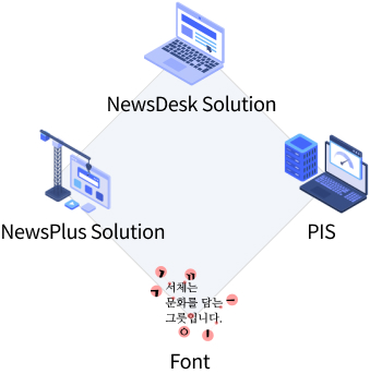 NPS System